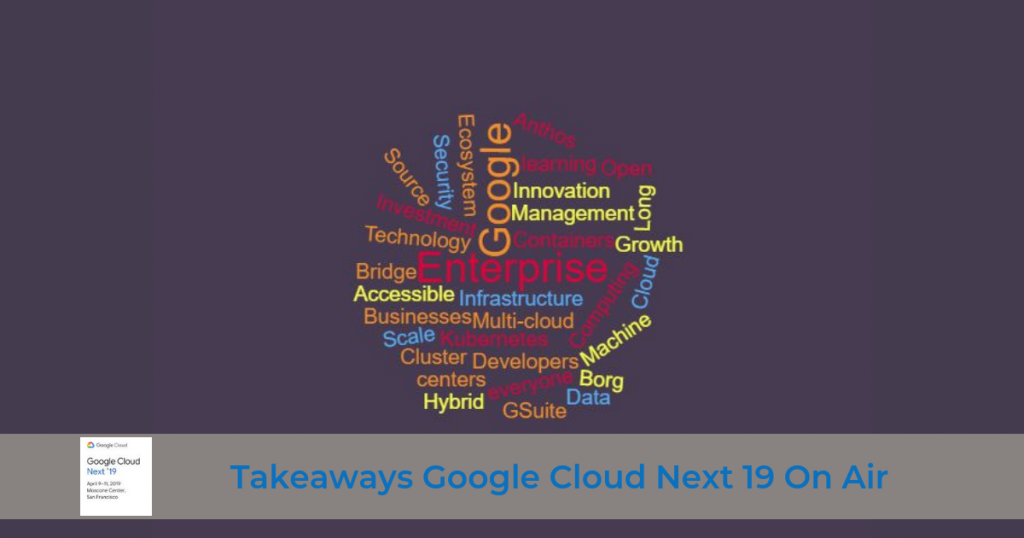 Google Cloud next 19 Word cloud