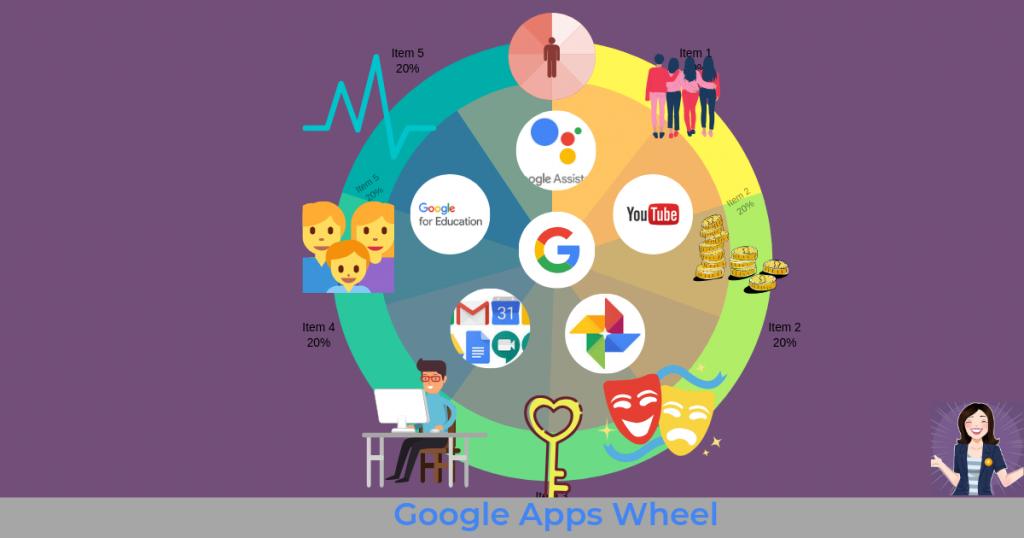 Google Apps Wheel